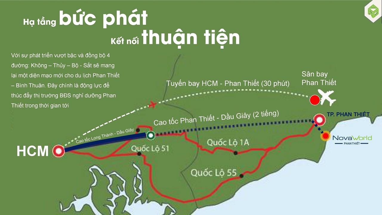 he-thong-giao-thong-tai-phan-thiet